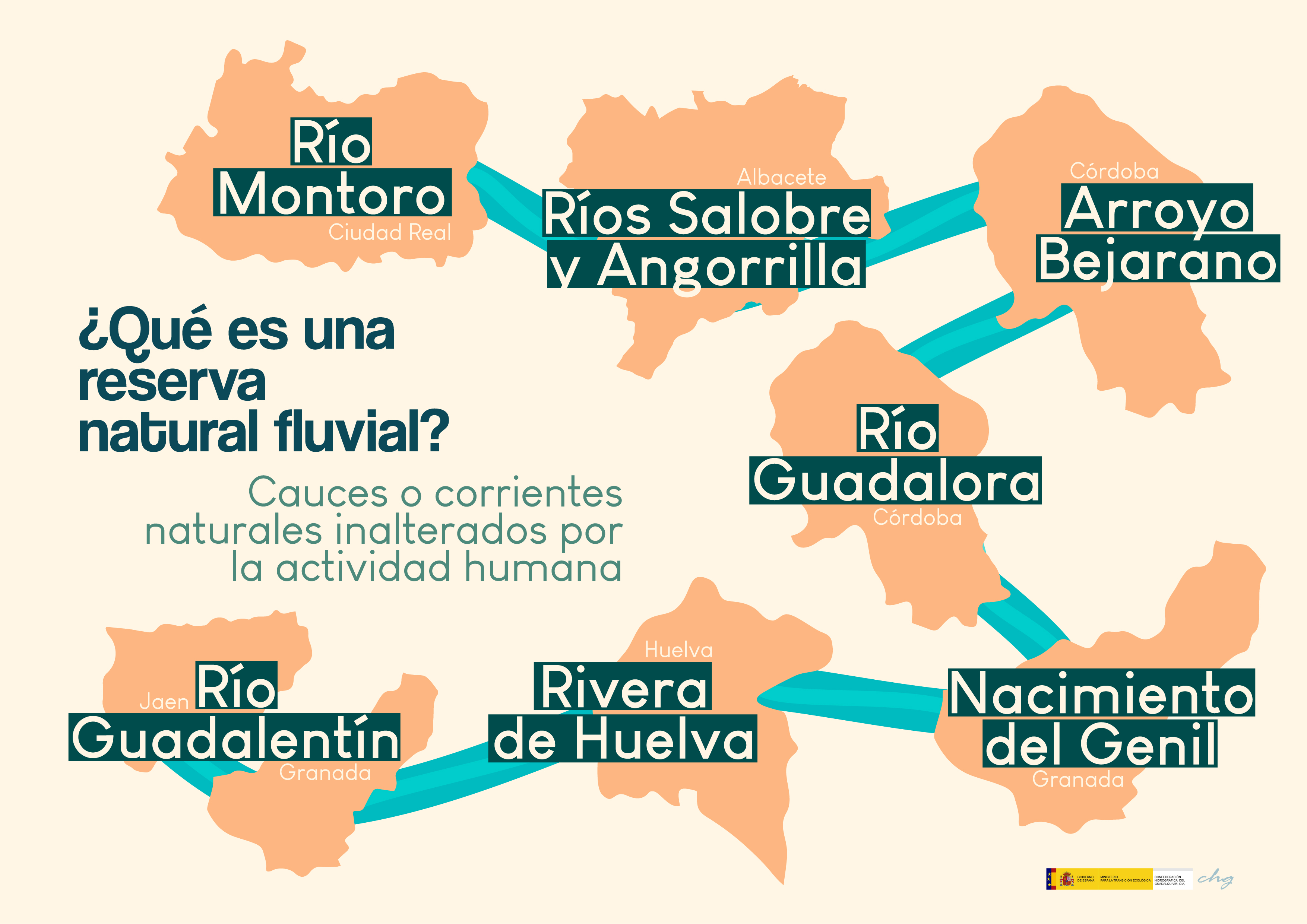Reserva Natural Fluvial